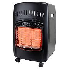 best RV heaters